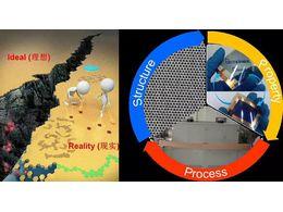 CVD法制备石墨烯技术总结