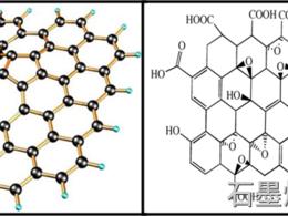 氧化石墨烯是什么