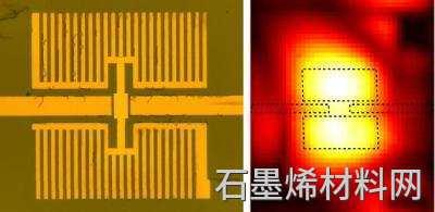 剑桥团队开发灵敏的红外辐射计