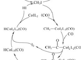"""""""醇醇""""欲动的离子液体"""